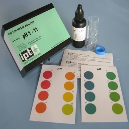 Τεστ μέτρησης pH νερού